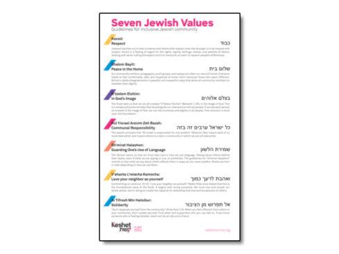 Seven Jewish Values for Inclusive Community