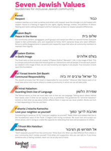 Image is the Seven Jewish Values poster. The poster features text and brightly colored accent graphics.