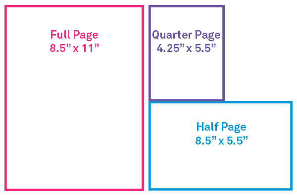 Graphic showing relative size of ad dimensions